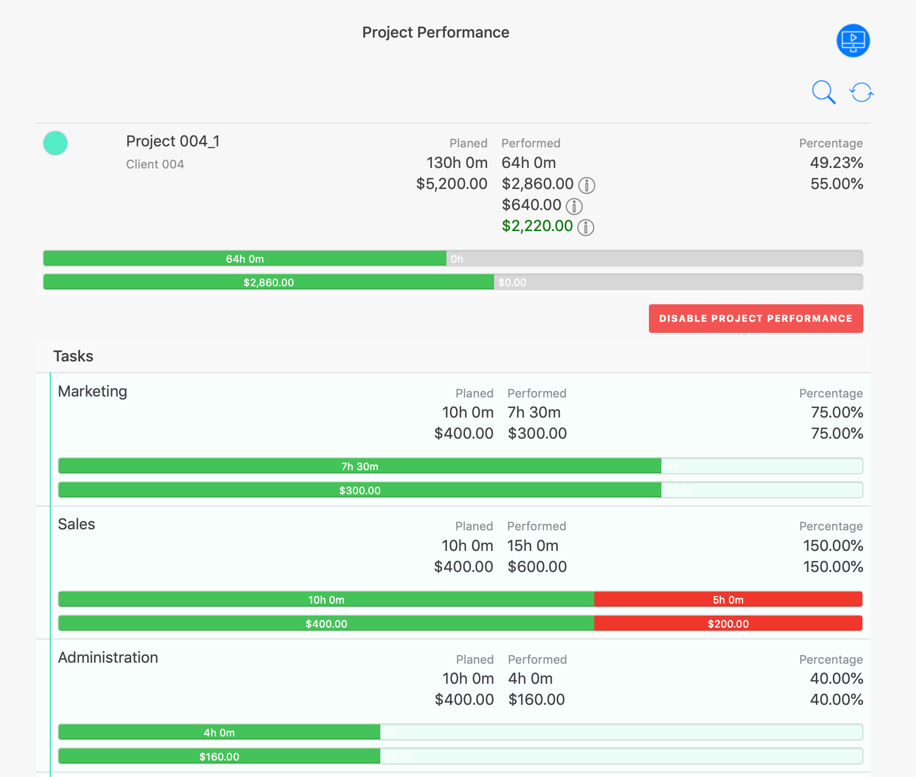 Time_Tracking_Project_Performance