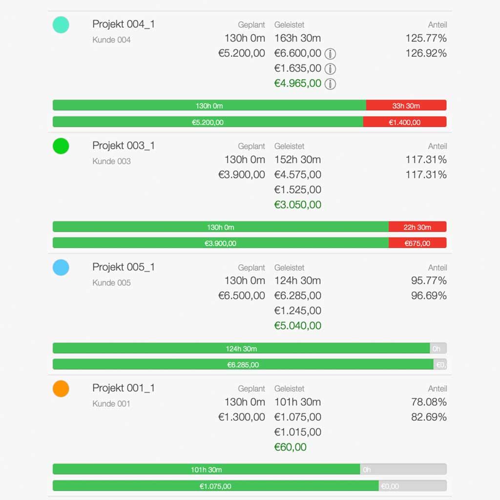 Zeitmanagement App - Effizientes Projektcontrolling